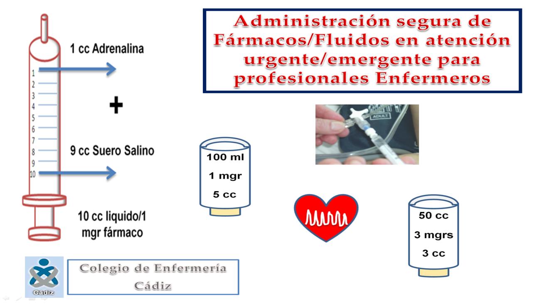 Administración segura de Fármacos y Fluidos en atención urgente  y emergente para profesionales enfermeros